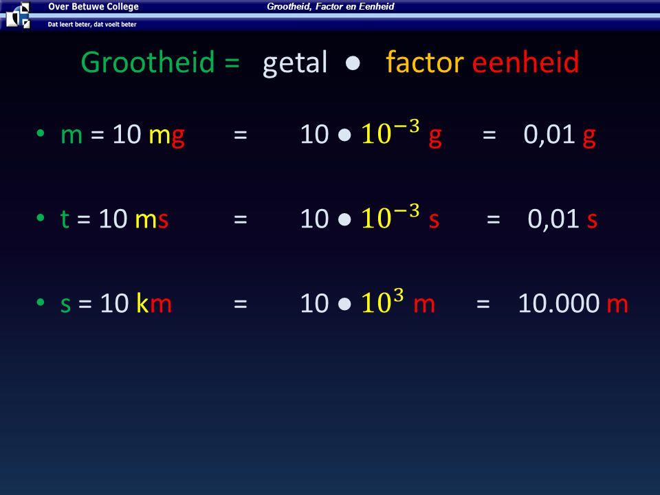 Grootheid = getal ● factor eenheid