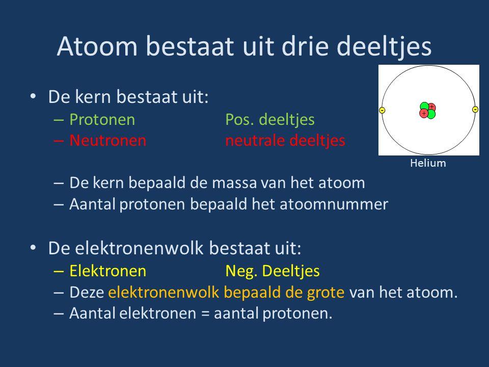 Atoom bestaat uit drie deeltjes