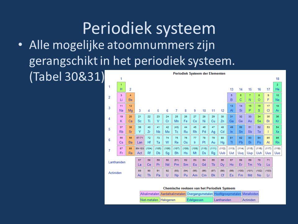Periodiek systeem Alle mogelijke atoomnummers zijn gerangschikt in het periodiek systeem.