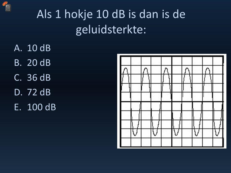 Als 1 hokje 10 dB is dan is de geluidsterkte: