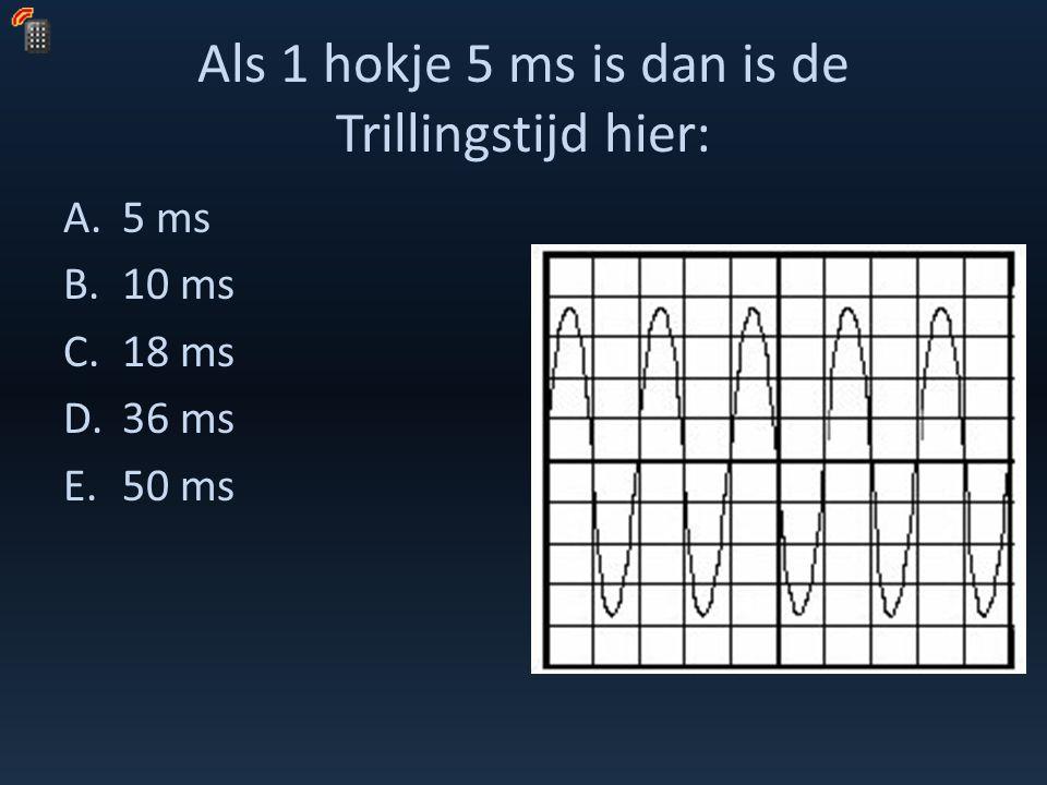 Als 1 hokje 5 ms is dan is de Trillingstijd hier: