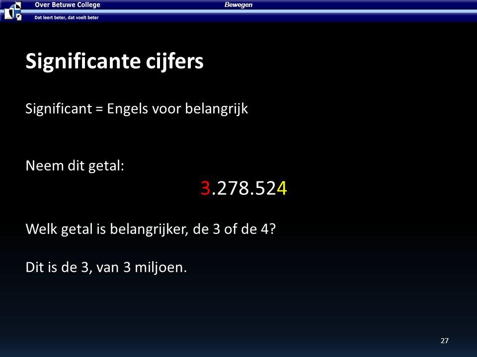 Significante cijfers 3.278.524 Significant = Engels voor belangrijk