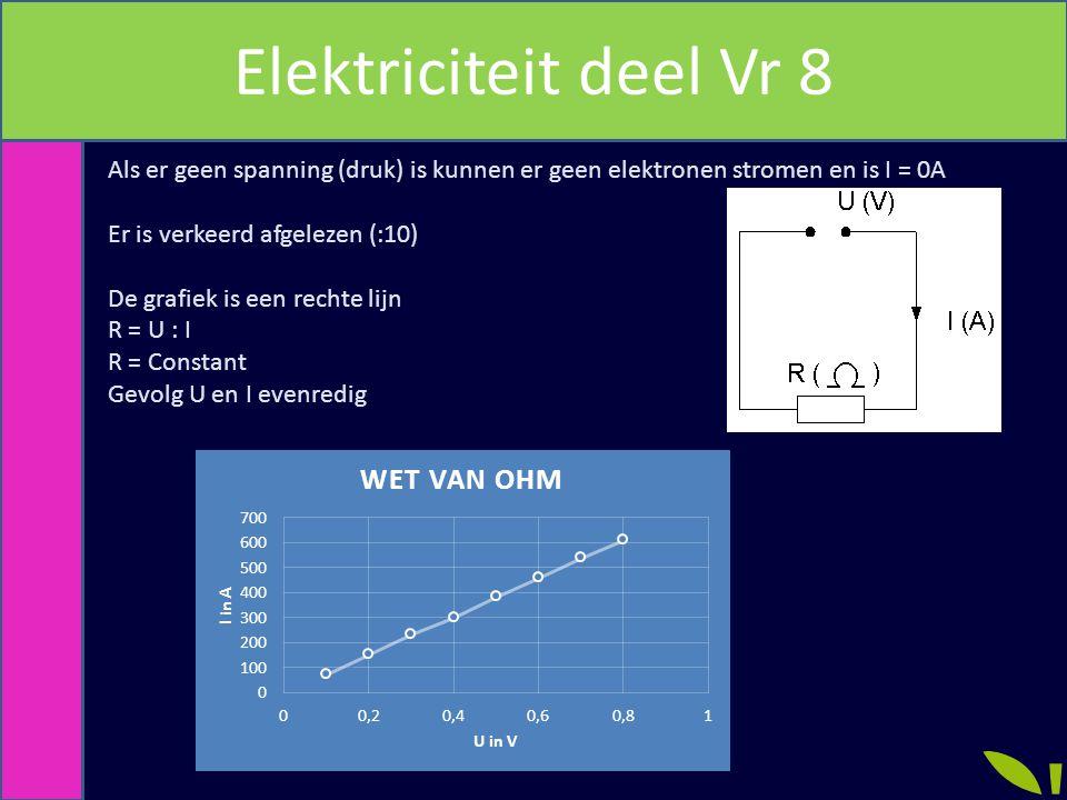 Elektriciteit deel Vr 8 Als er geen spanning (druk) is kunnen er geen elektronen stromen en is I = 0A.