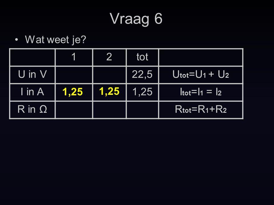 Vraag 6 Wat weet je 1 2 tot U in V 22,5 Utot=U1 + U2 I in A 1,25
