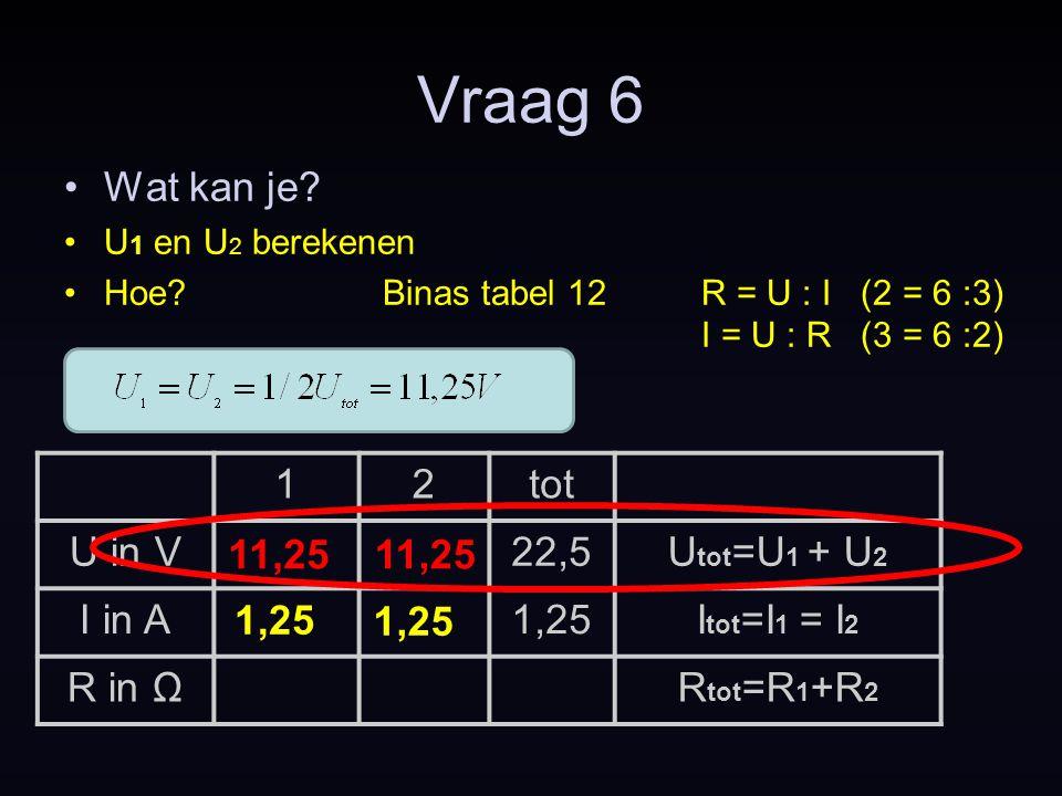 Vraag 6 Wat kan je 1 2 tot U in V 22,5 Utot=U1 + U2 I in A 1,25
