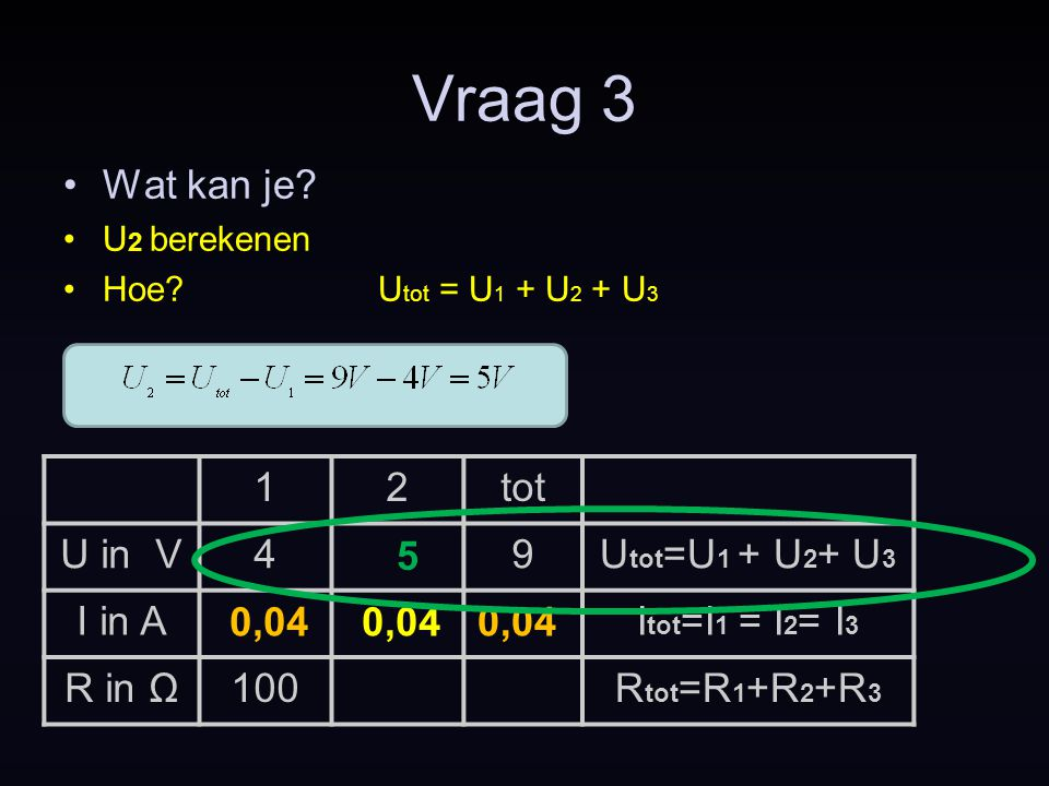 Vraag 3 Wat kan je 1 2 tot U in V 4 9 Utot=U1 + U2+ U3 I in A