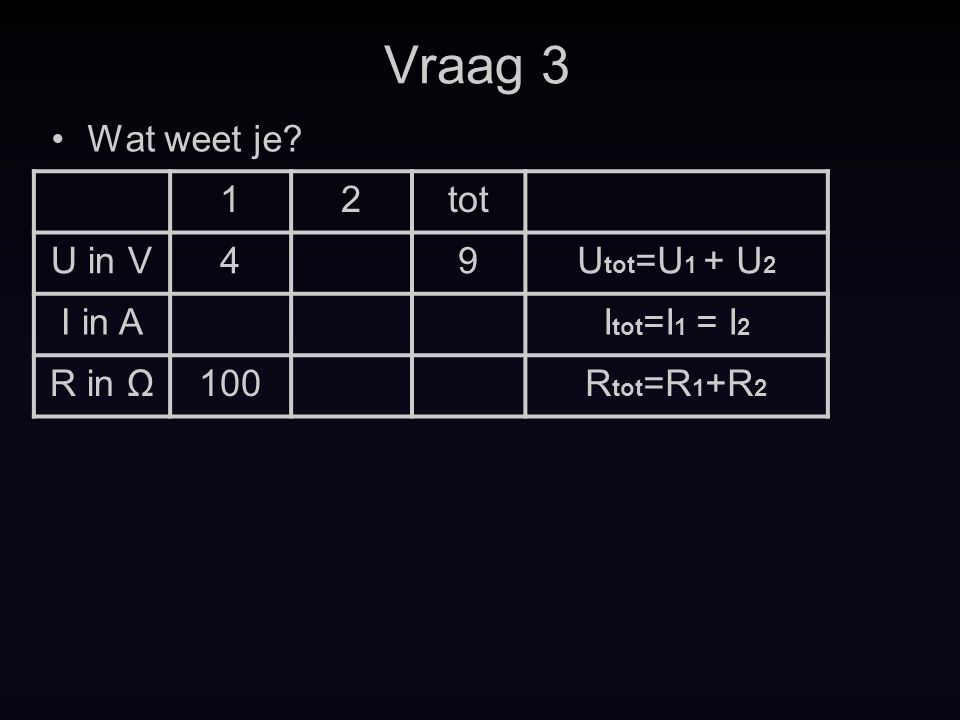 Vraag 3 Wat weet je 1 2 tot U in V 4 9 Utot=U1 + U2 I in A