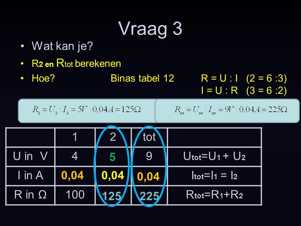 Vraag 3 Wat kan je 1 2 tot U in V 4 9 Utot=U1 + U2 I in A