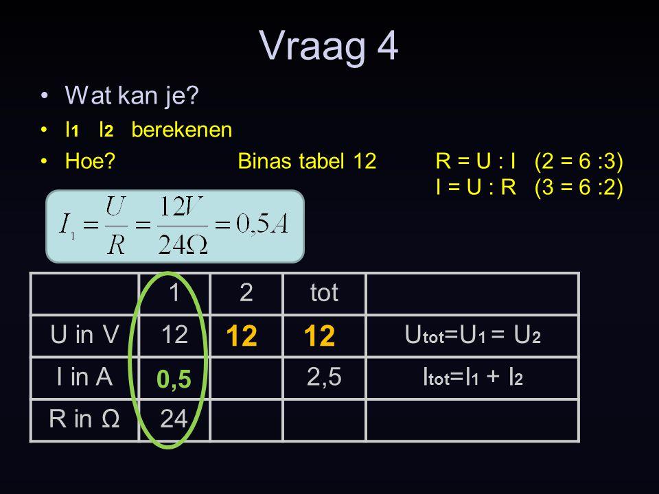 Vraag 4 12 12 Wat kan je 1 2 tot U in V 12 Utot=U1 = U2 I in A 2,5