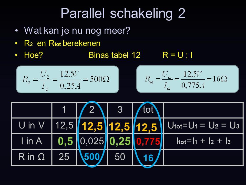 Parallel schakeling 2 12,5 12,5 12,5 0,5 0,25 Wat kan je nu nog meer
