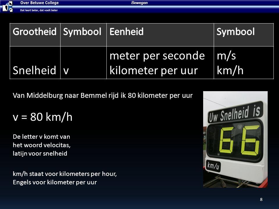 Snelheid v meter per seconde kilometer per uur m/s km/h v = 80 km/h