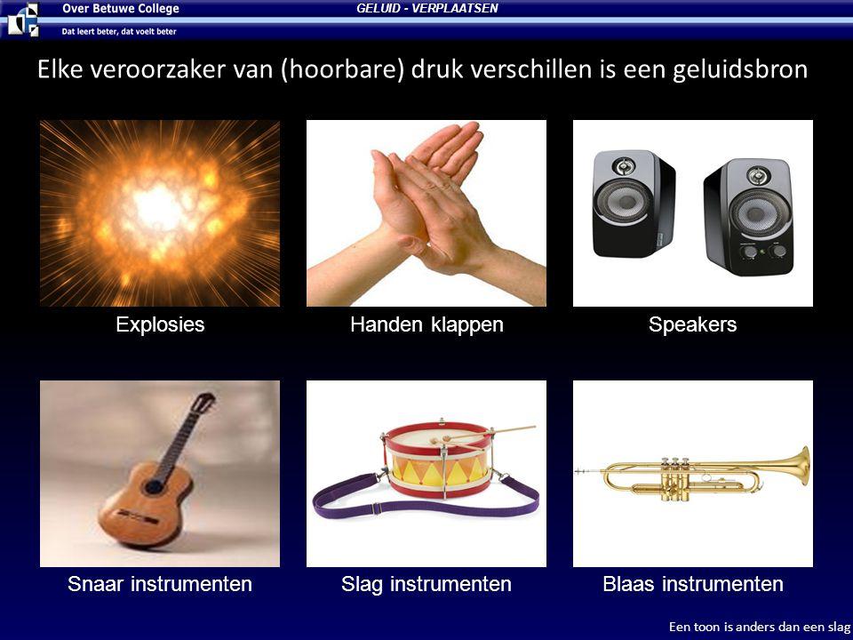 Elke veroorzaker van (hoorbare) druk verschillen is een geluidsbron