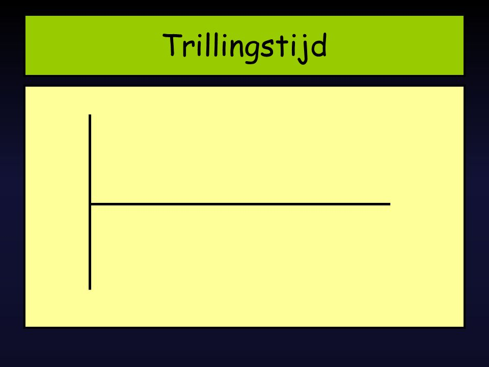 Trillingstijd