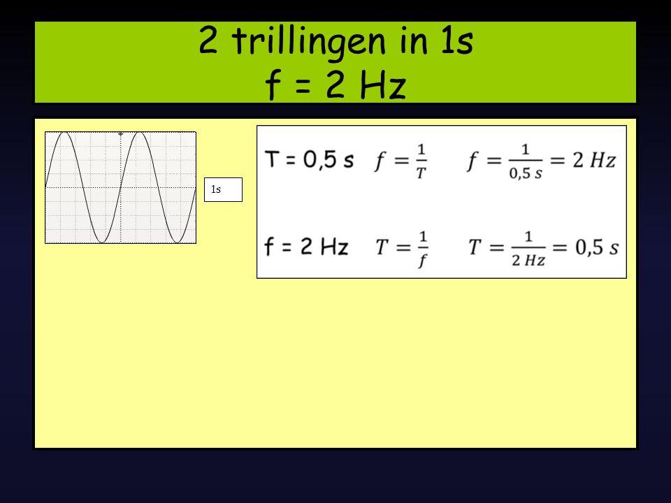 2 trilling 2 trillingen in 1s f = 2 Hz 1s