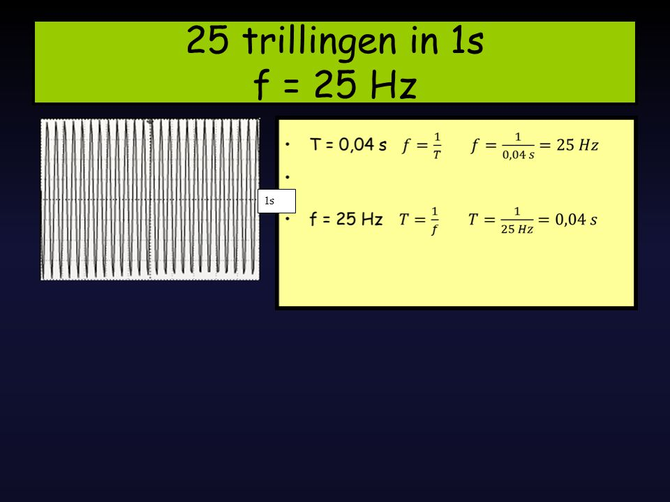 25 trillingen in 1s f = 25 Hz 1s