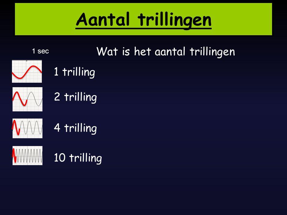 Wat is het aantal trillingen