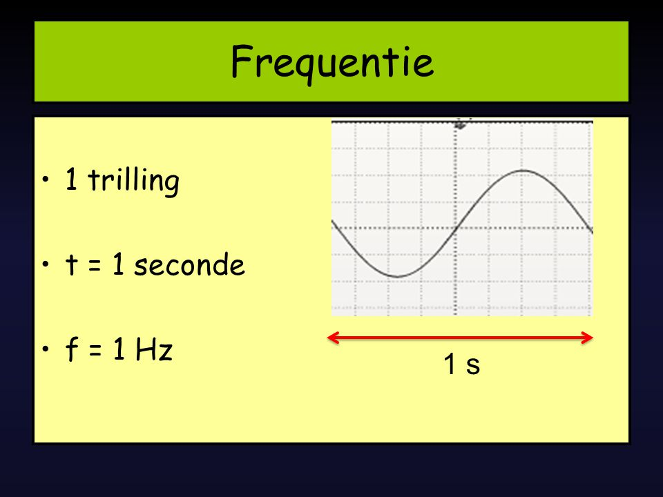 Frequentie 1 trilling t = 1 seconde f = 1 Hz 1 s