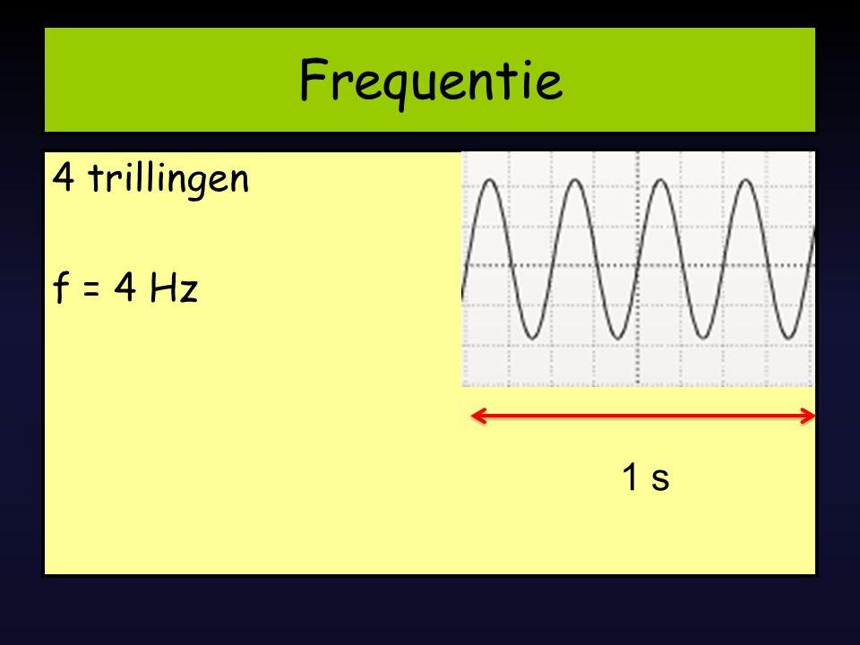 Frequentie 4 trillingen f = 4 Hz 1 s