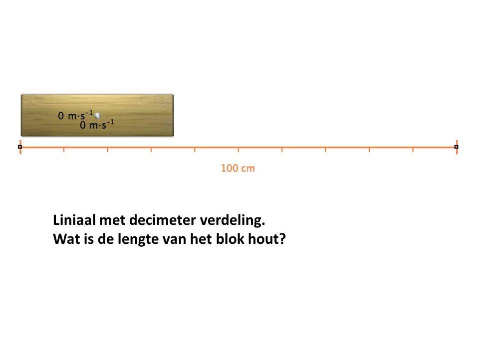 Liniaal met decimeter verdeling.