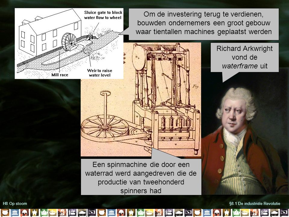 Richard Arkwright vond de waterframe uit