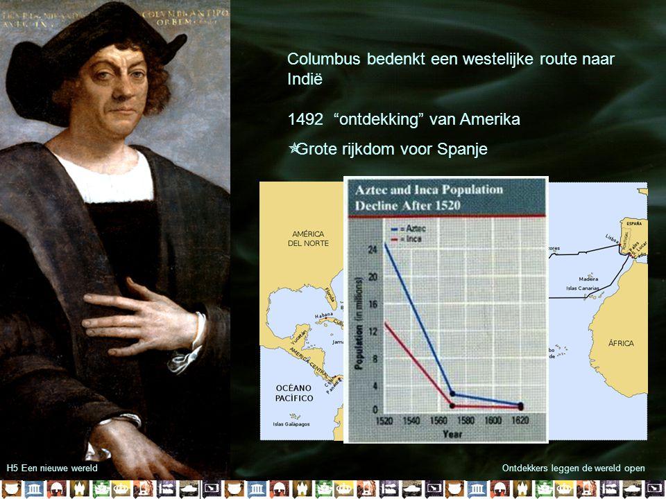 Columbus bedenkt een westelijke route naar Indië