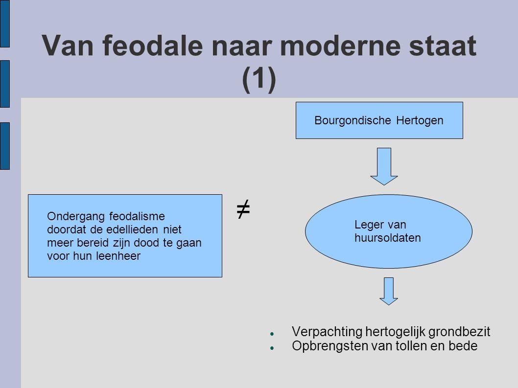 Van feodale naar moderne staat (1)