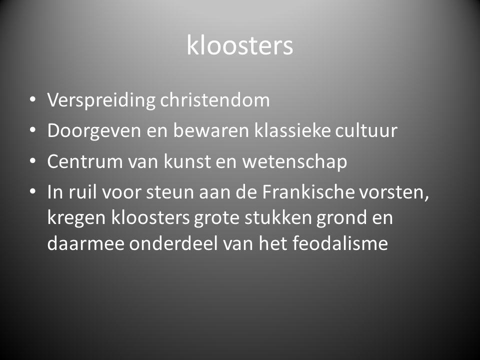 kloosters Verspreiding christendom