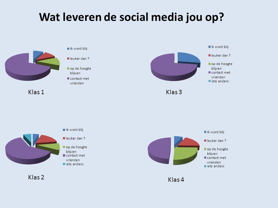 Wat leveren de social media jou op