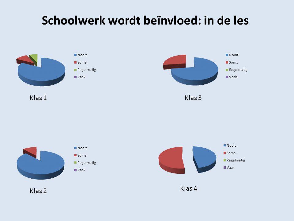 Schoolwerk wordt beïnvloed: in de les
