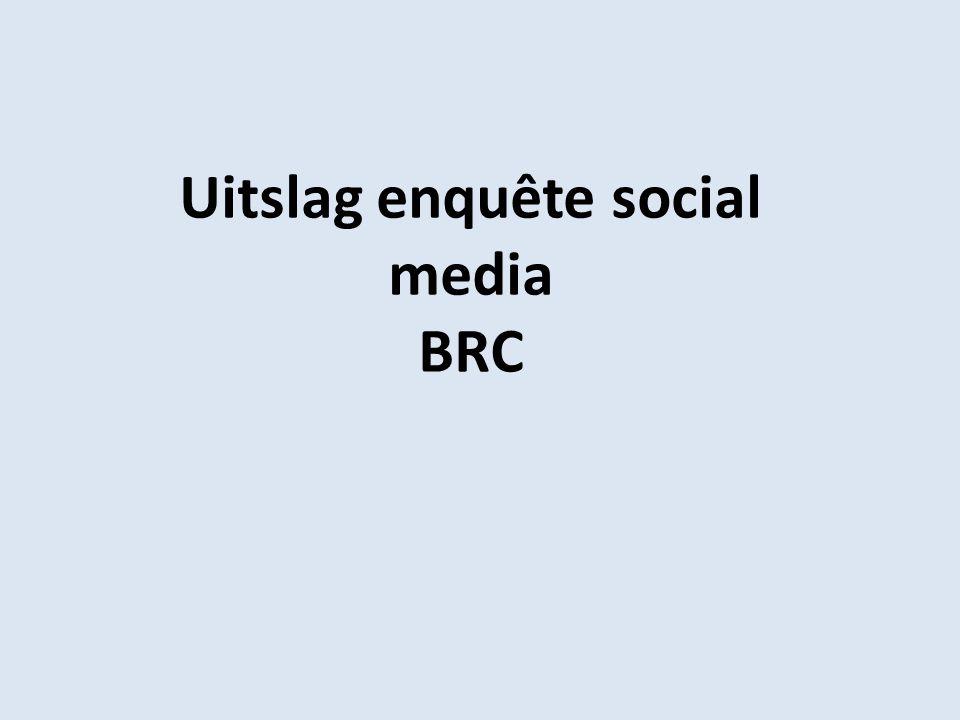Uitslag enquête social media BRC
