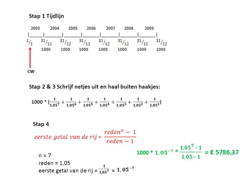 Stap 1 Tijdlijn Stap 2 & 3 Schrijf netjes uit en haal buiten haakjes: Stap 4. n = 7. reden = 1,05.