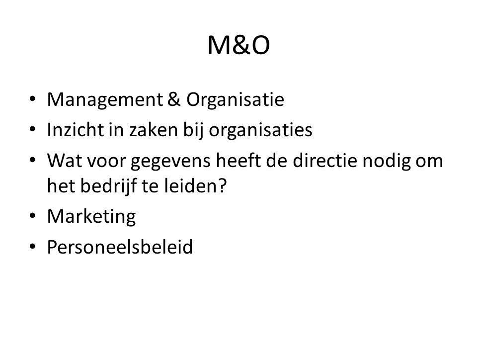 M&O Management & Organisatie Inzicht in zaken bij organisaties
