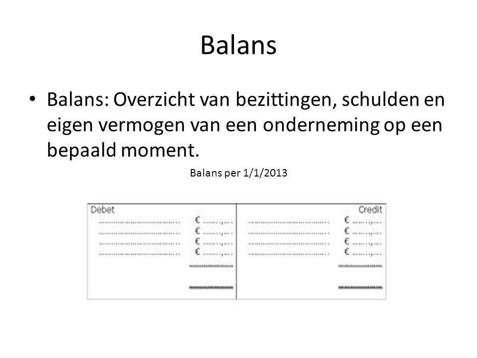 Balans Balans: Overzicht van bezittingen, schulden en eigen vermogen van een onderneming op een bepaald moment.