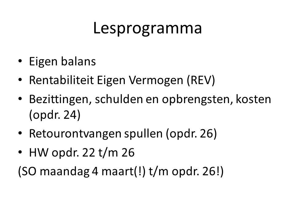 Lesprogramma Eigen balans Rentabiliteit Eigen Vermogen (REV)