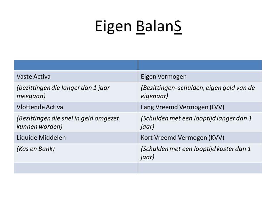 Eigen BalanS