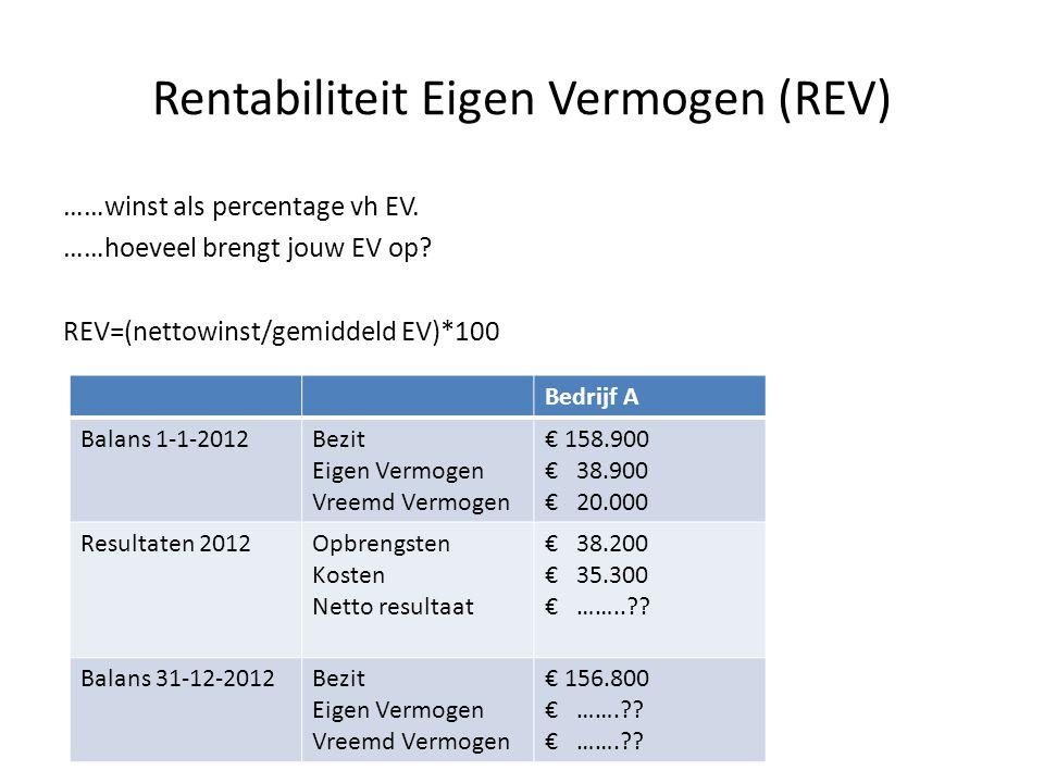 Rentabiliteit Eigen Vermogen (REV)