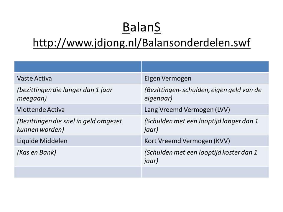 BalanS http://www.jdjong.nl/Balansonderdelen.swf