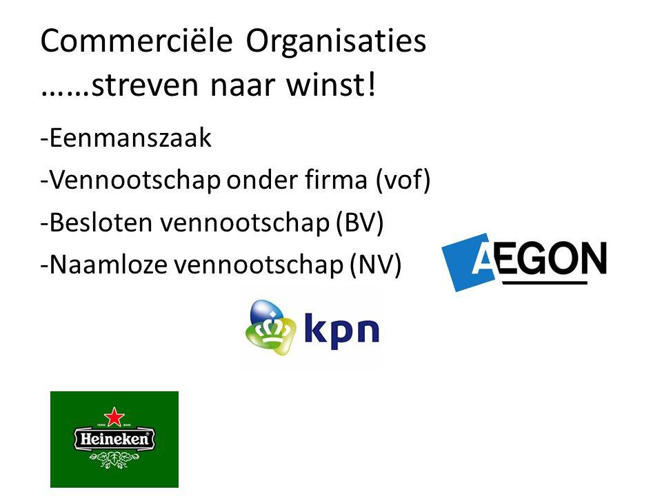 Commerciële Organisaties ……streven naar winst!