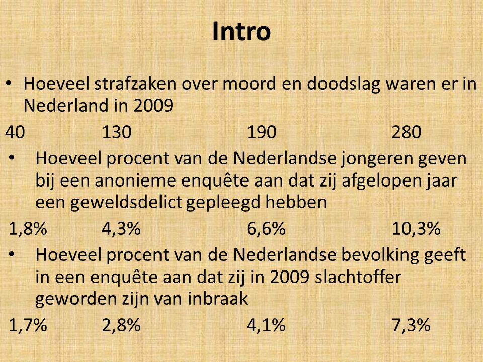 Intro Hoeveel strafzaken over moord en doodslag waren er in Nederland in 2009. 40 130 190 280.