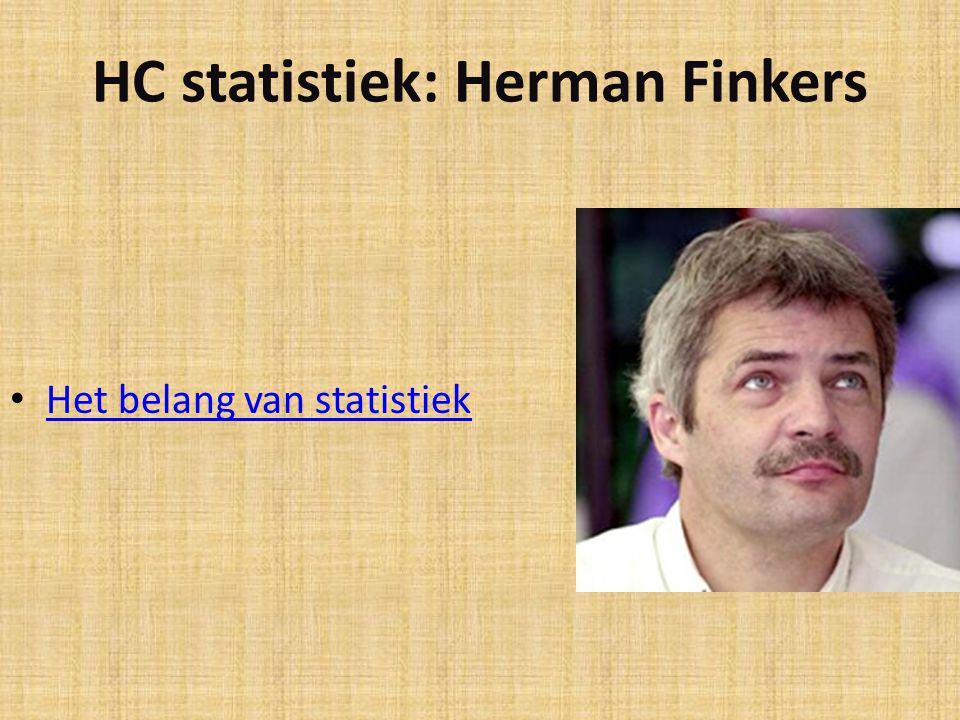 HC statistiek: Herman Finkers
