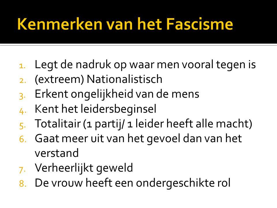 Kenmerken van het Fascisme