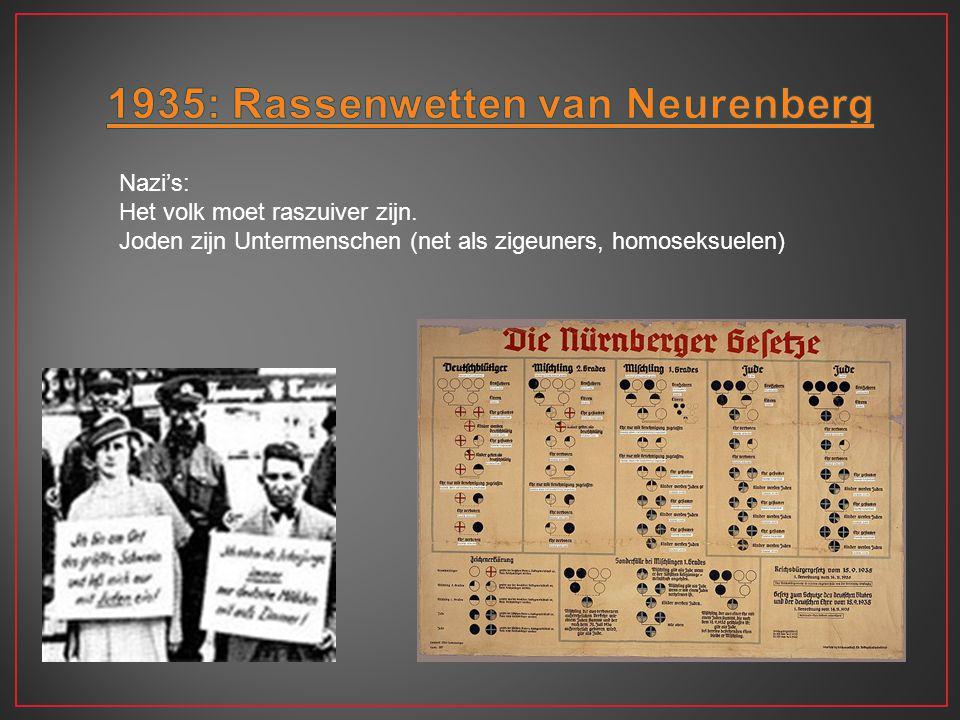 1935: Rassenwetten van Neurenberg