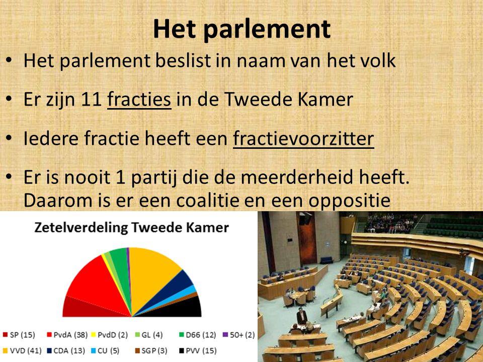 Het parlement Het parlement beslist in naam van het volk