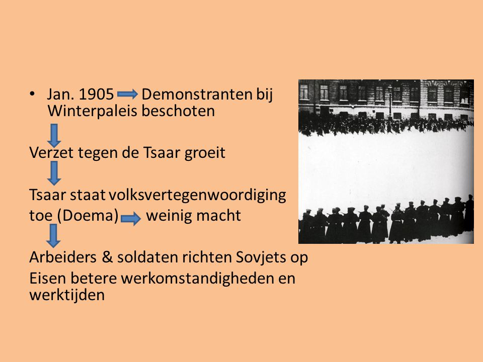 Jan. 1905 Demonstranten bij Winterpaleis beschoten