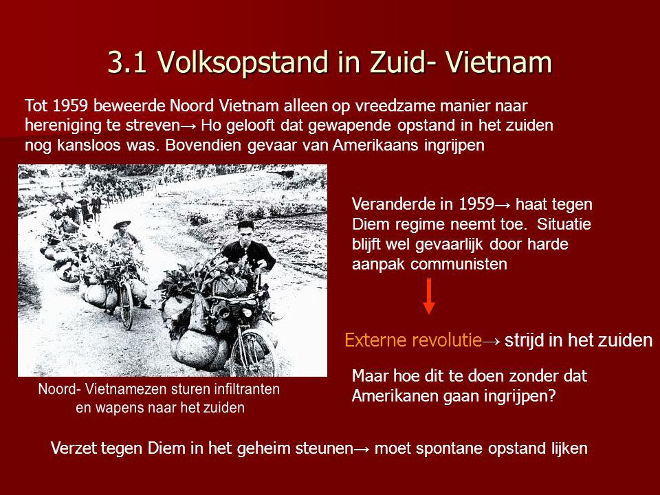 3.1 Volksopstand in Zuid- Vietnam