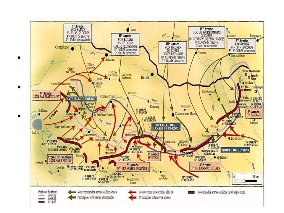 Grote slagen Slag bij de Marne (4-9 sept. 1914)