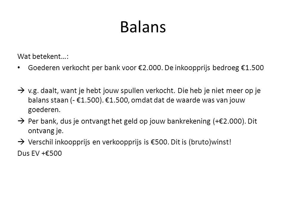 Balans Wat betekent…: Goederen verkocht per bank voor €2.000. De inkoopprijs bedroeg €1.500.