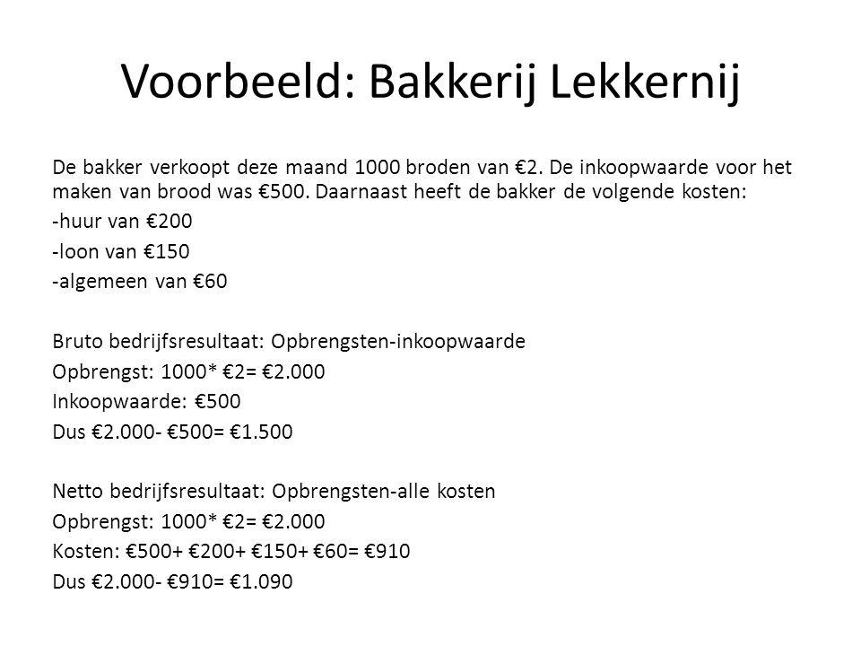 Voorbeeld: Bakkerij Lekkernij