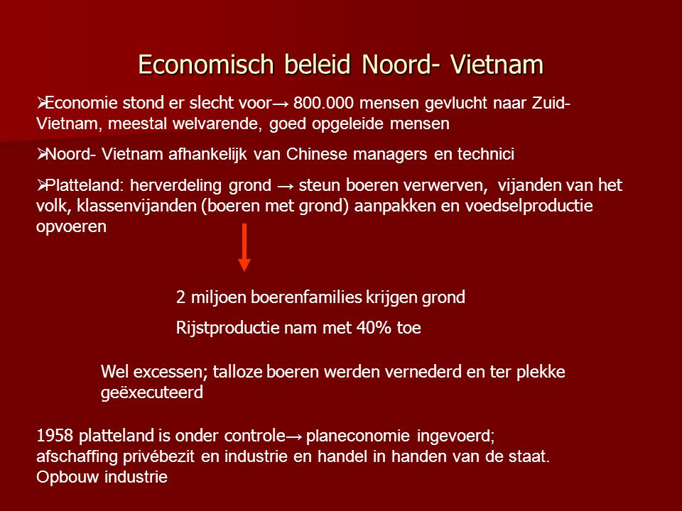 Economisch beleid Noord- Vietnam