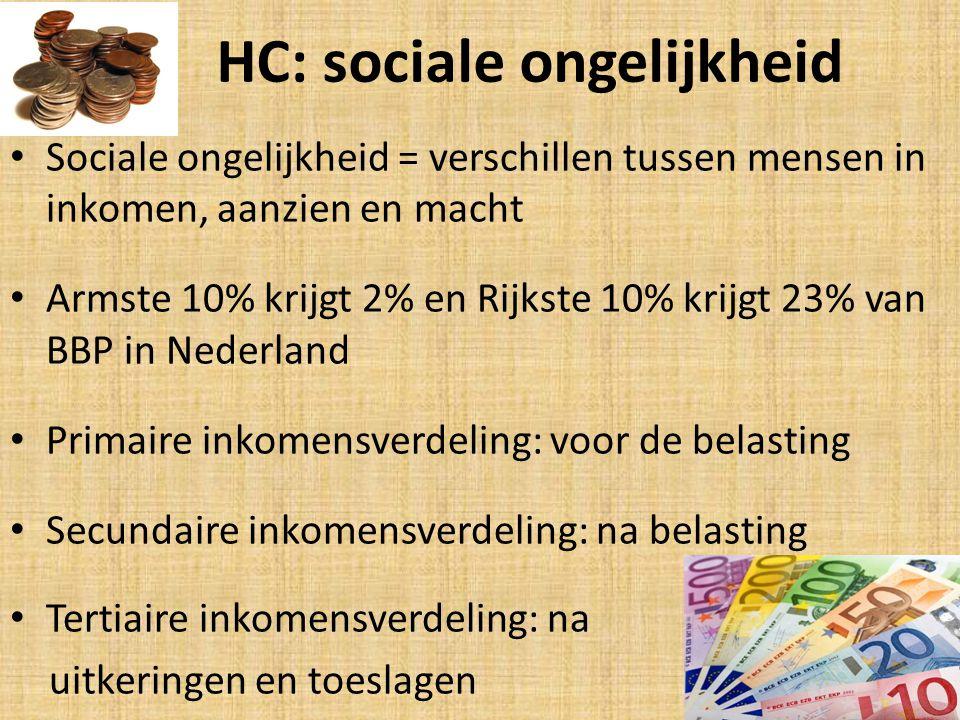 HC: sociale ongelijkheid